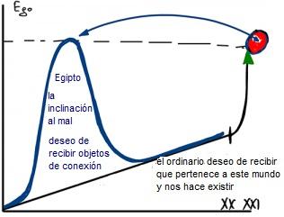 diferentes_formas_en_el_círculo_general