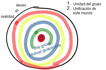 Corrección - Comineza - desde - el centro