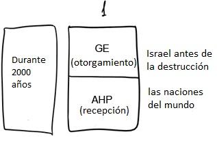 sistema operativo espiritual 1