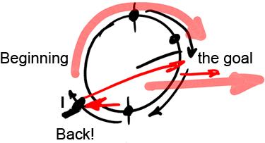 El circulo de vida-2