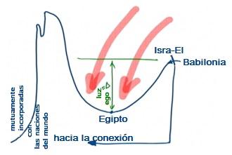 Un_largo_camino_hacia_la_conexión